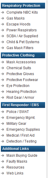 Approved Gas Masks